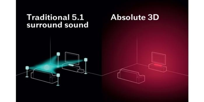 iLunar 3D sound