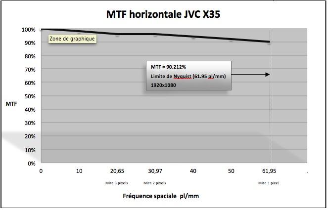 JVC-X35-66
