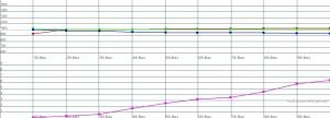 lampe basse 91H 14.5FL iris auto limit+® RVB