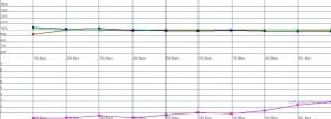 lampe basse 91H 16FL iris off RVB