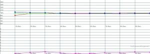 lampe basse 91H 22FL iris complet RVB
