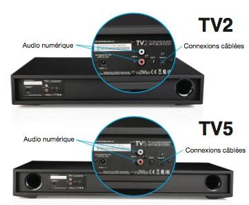 TV2 TV5