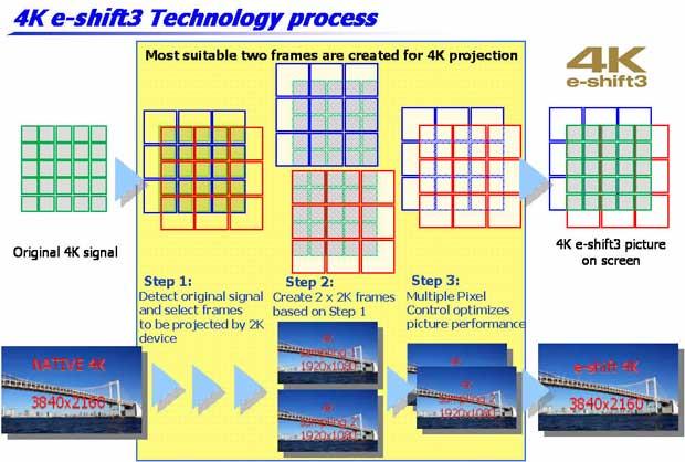 videoproiettori-jvc-eshift-4k