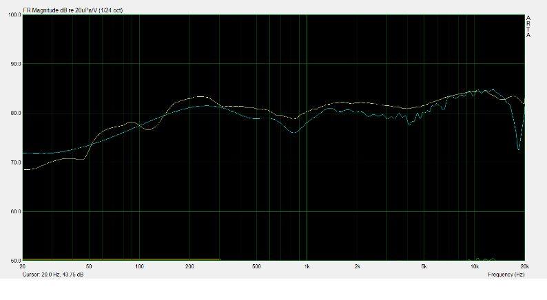 Amphion 1ère courbe