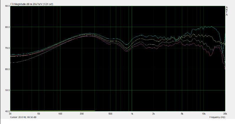 Amphion 2ème courbe