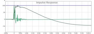 réponse impulsionnelle, canal droit HD660S