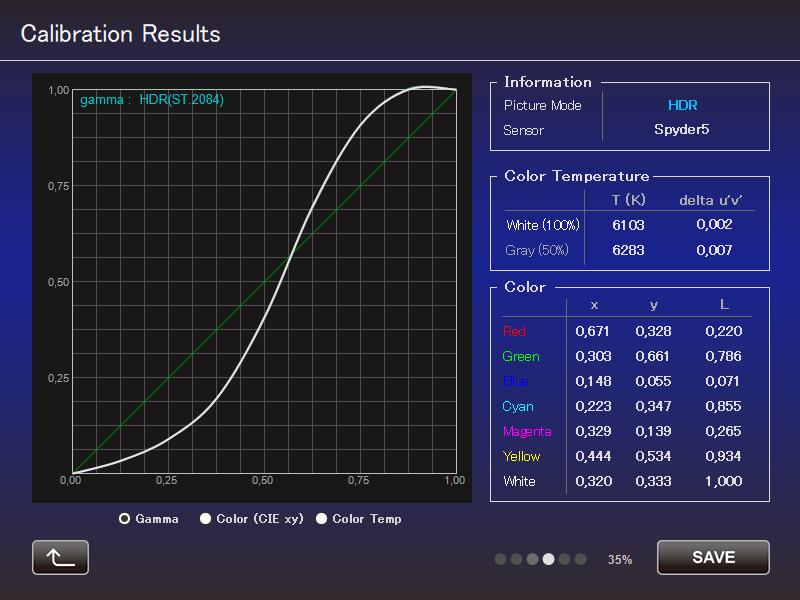 JVC Autocal - Gamma HDR
